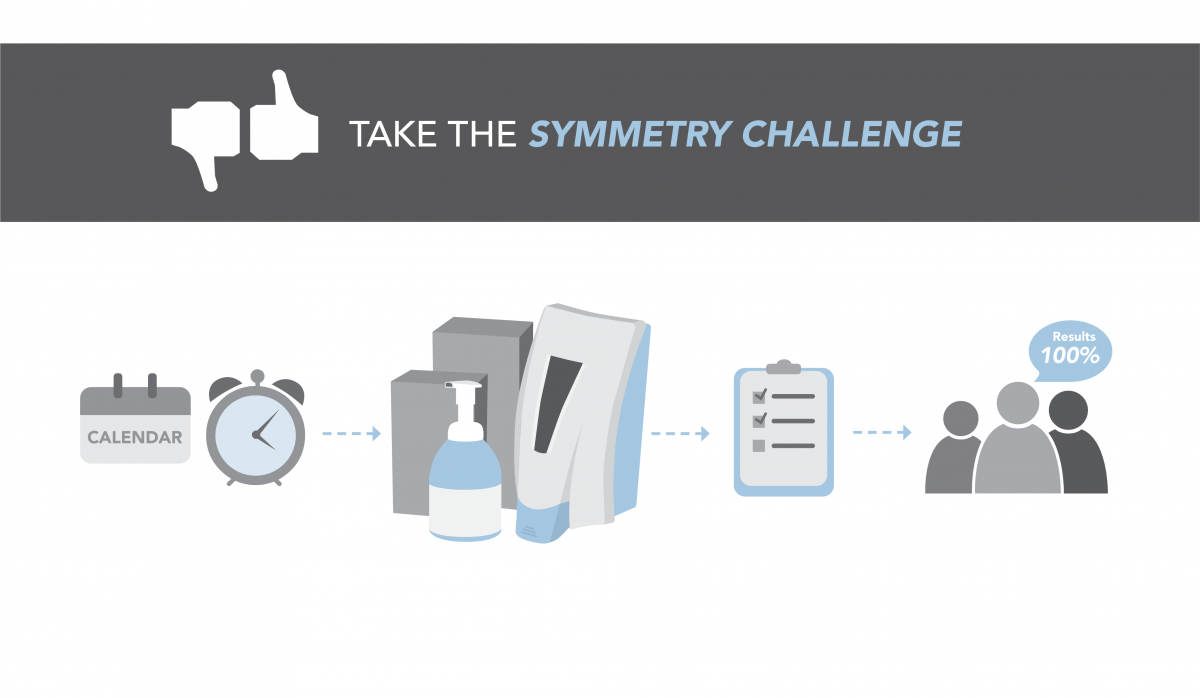 Discover the Effectiveness of Symmetry Products Through the Symmetry Challenge